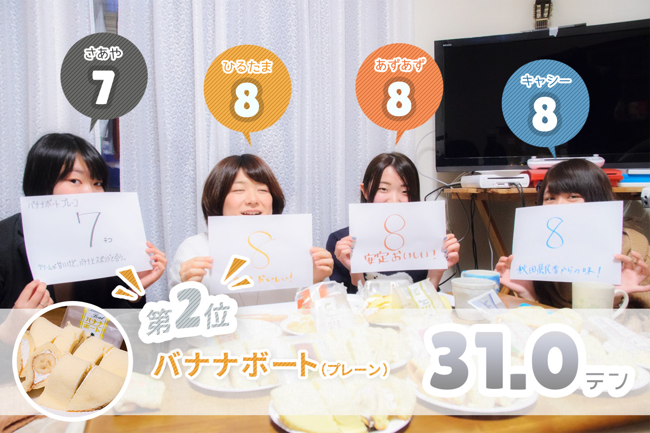 1.バナナボート レビュー結果・感想・評価・評判_