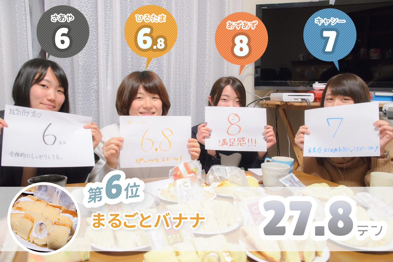 2.まるごとバナナ レビュー結果・感想・評価・評判