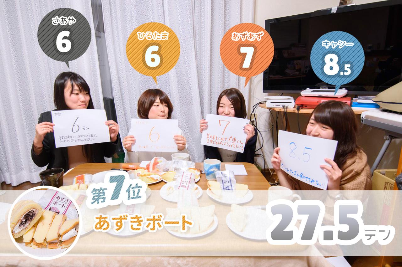 7.あずきボート レビュー結果・感想・評価・評判
