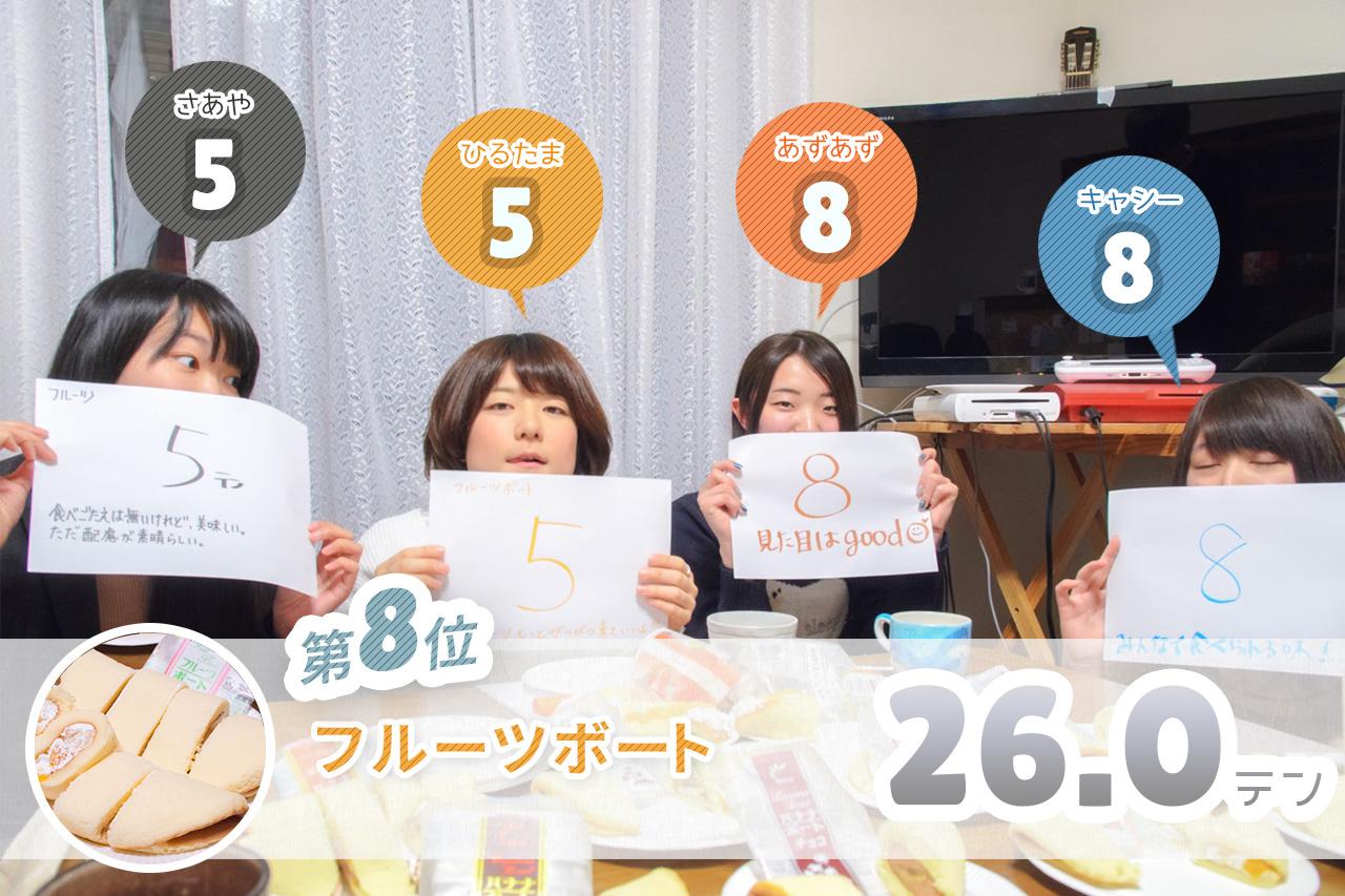 8.フルーツボート レビュー結果・感想・評価・評判
