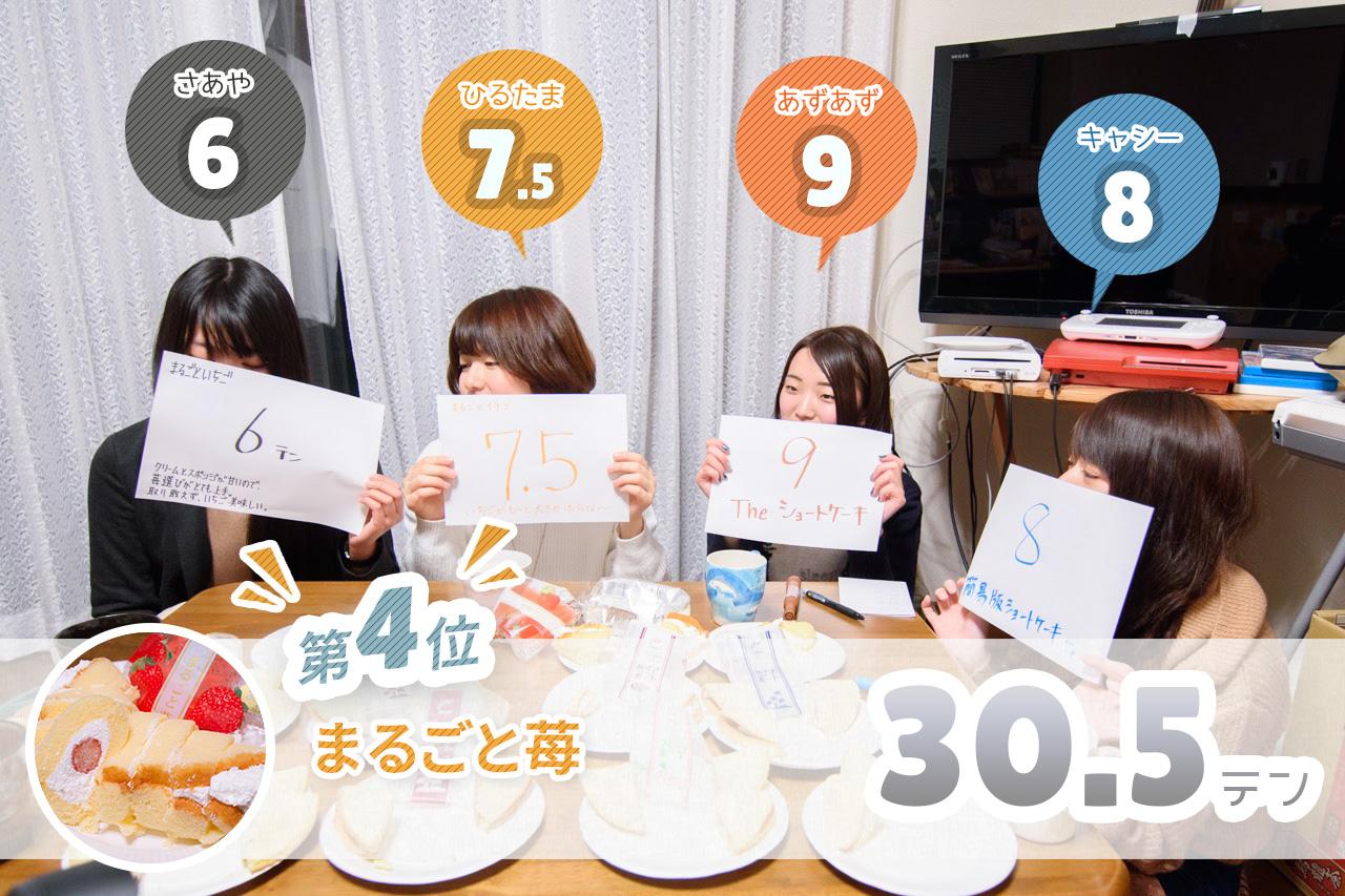 10.まるごと苺 レビュー結果・感想・評価・評判